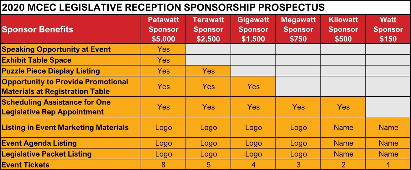 Sponsorship Prospectus Event Webpage